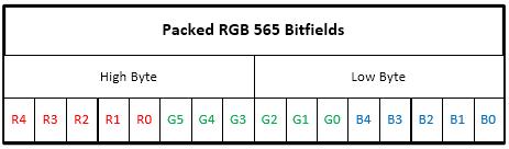 PackedRGB565