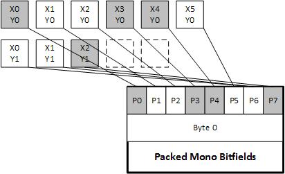 monoConvert