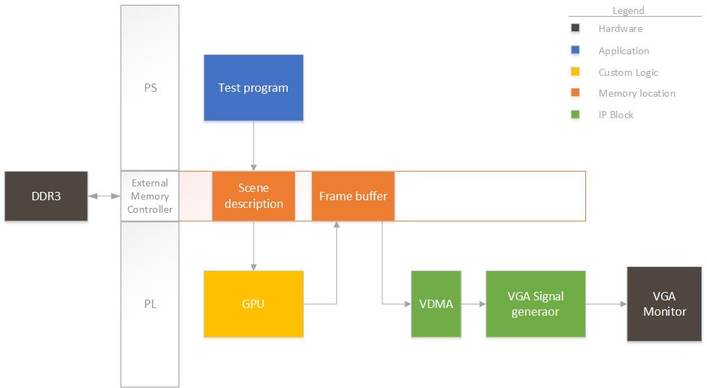 GPU00_general_architecture